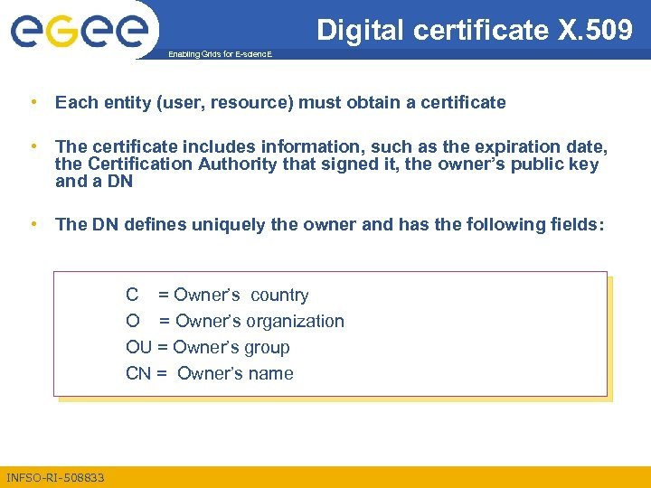 Digital certificate Χ. 509 Enabling Grids for E-scienc. E • Each entity (user, resource)