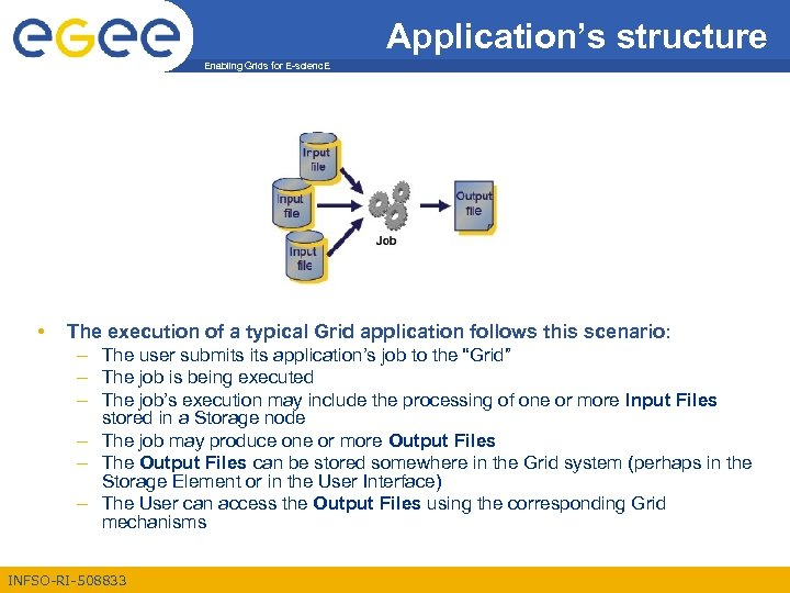 Application's structure Enabling Grids for E-scienc. E • The execution of a typical Grid