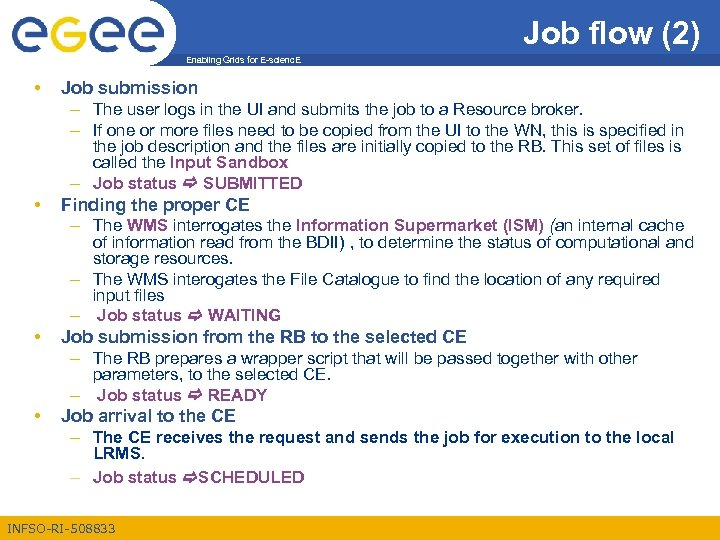Job flow (2) Enabling Grids for E-scienc. E • Job submission – The user