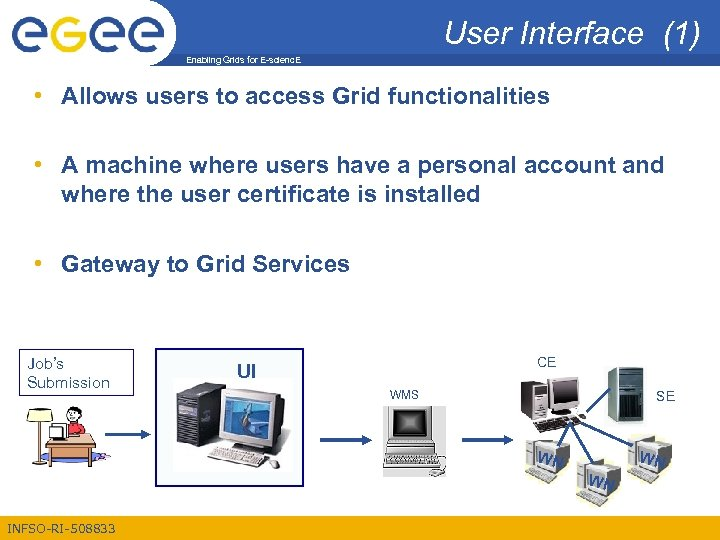 User Interface (1) Enabling Grids for E-scienc. E • Allows users to access Grid