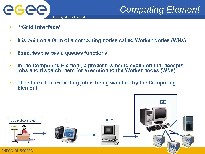 """Computing Element Enabling Grids for E-scienc. E • """"Grid interface"""" • It is built"""