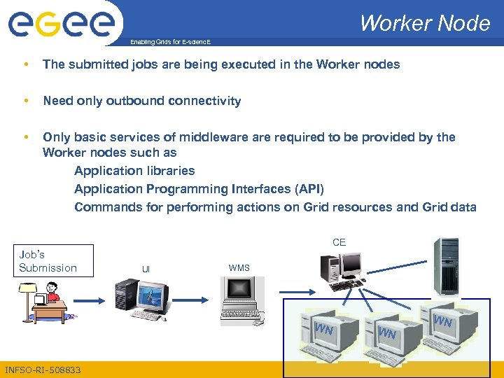 Worker Node Enabling Grids for E-scienc. E • The submitted jobs are being executed