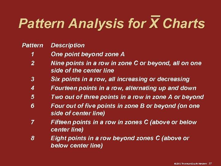 Pattern Analysis for X Charts Pattern 1 2 3 4 5 6 7 8