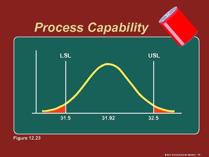 Process Capability LSL 31. 5 USL 31. 92 32. 5 Figure 12. 23 ©