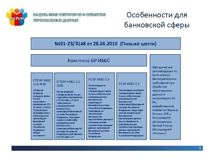 Особенности для банковской сферы № 01 -23/3148 от 28. 06. 2010 (Письмо шести) Комплекс