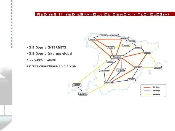 Red. Iris II (red española de ciencia y tecnología) • 2. 5 Gbps a