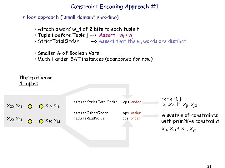 "Constraint Encoding Approach #1 n logn approach (""small domain"" encoding) • Attach a word"