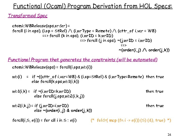 Functional (Ocaml) Program Derivation from HOL Specs: Transformed Spec atomic. WBRelease(ops, order) = forall