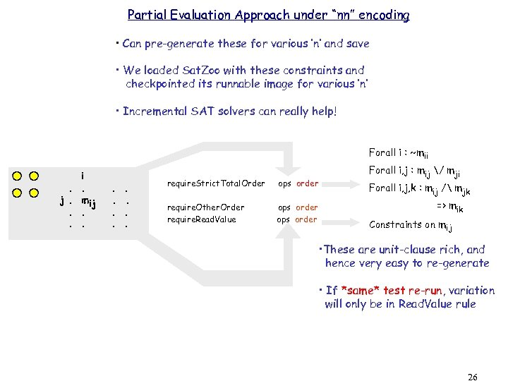 "Partial Evaluation Approach under ""nn"" encoding • Can pre-generate these for various 'n' and"