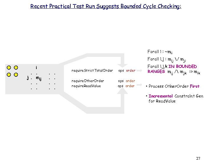 Recent Practical Test Run Suggests Bounded Cycle Checking: Forall i : ~mii . j.