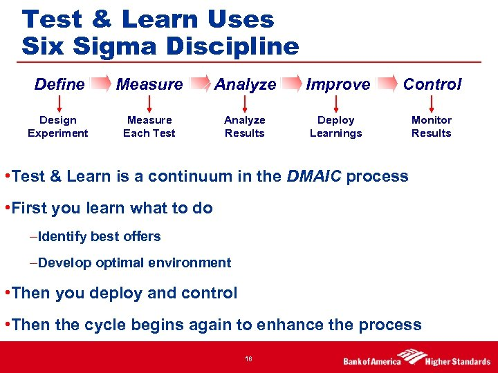 Test & Learn Uses Six Sigma Discipline Define Measure Analyze Improve Control Design Experiment