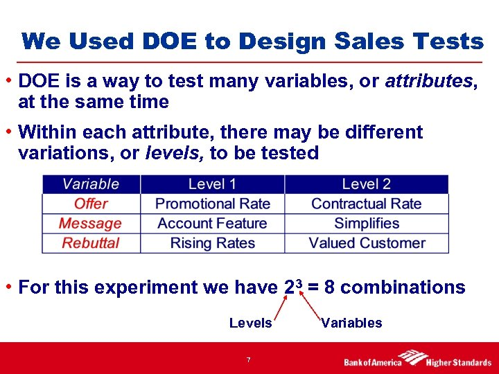 We Used DOE to Design Sales Tests • DOE is a way to test