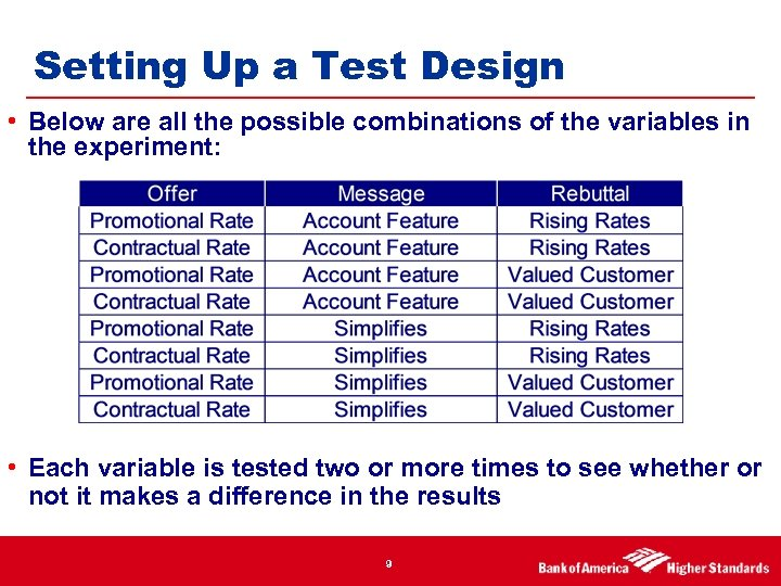 Setting Up a Test Design • Below are all the possible combinations of the