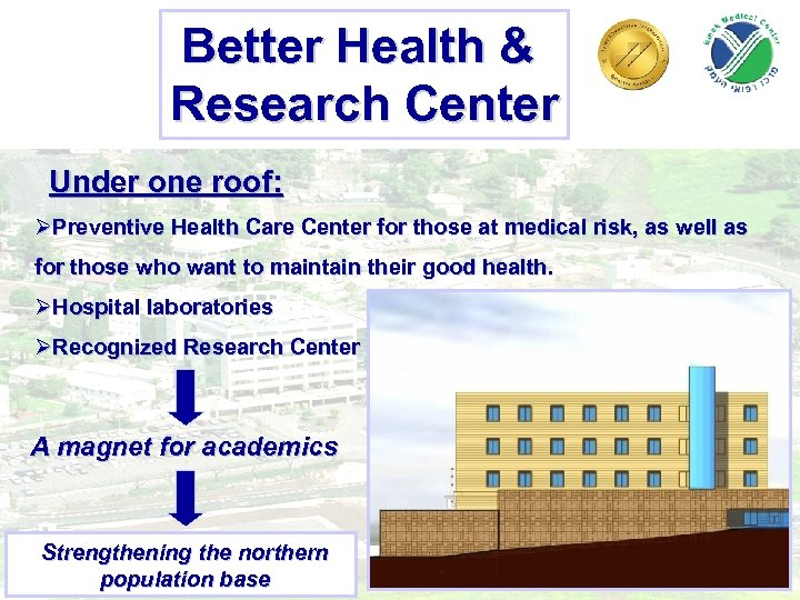 Better Health & Research Center Under one roof: ØPreventive Health Care Center for those