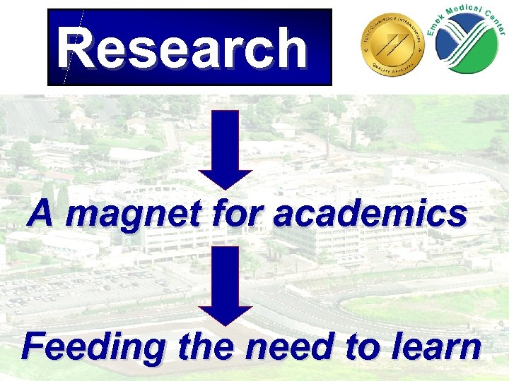 Research A magnet for academics Feeding the need to learn 15