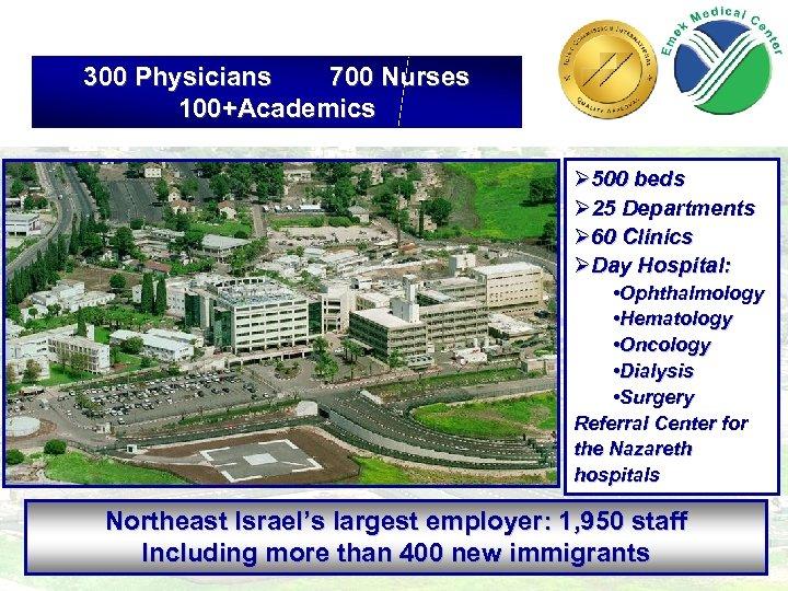 300 Physicians 700 Nurses 100+Academics Ø 500 beds Ø 25 Departments Ø 60 Clinics