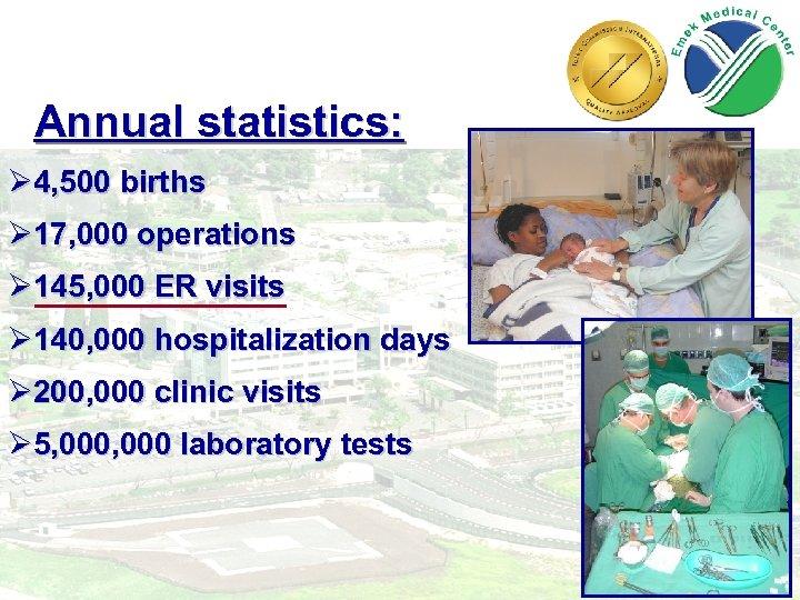 Annual statistics: Ø 4, 500 births Ø 17, 000 operations Ø 145, 000 ER