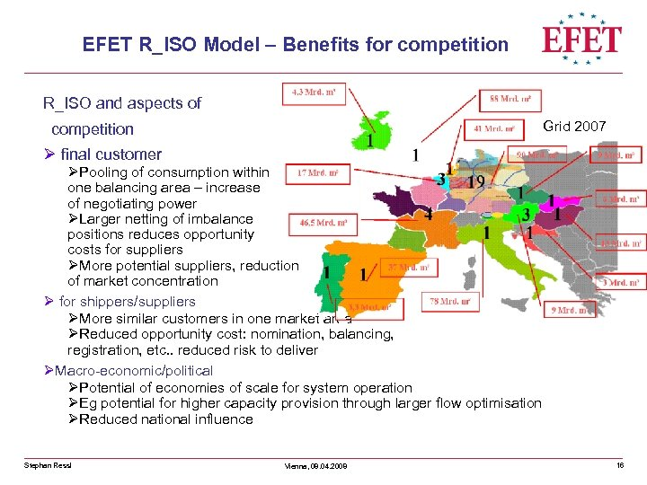 EFET R_ISO Model – Benefits for competition R_ISO and aspects of Grid 2007 competition