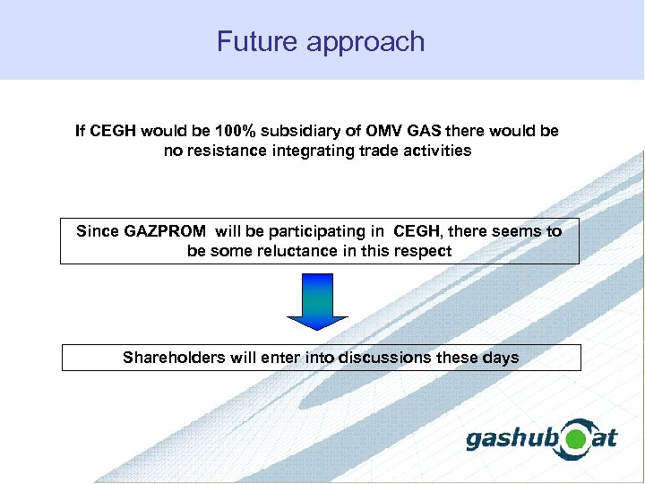 Future approach If CEGH would be 100% subsidiary of OMV GAS there would be