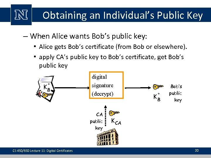 Obtaining an Individual's Public Key – When Alice wants Bob's public key: • Alice