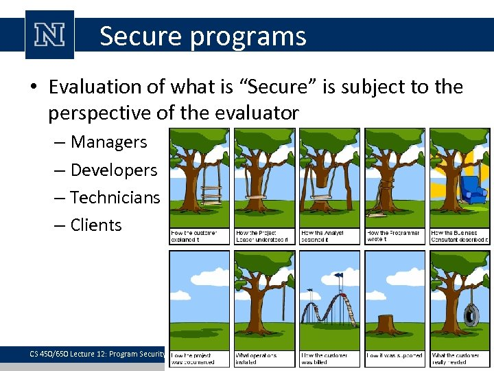 "Secure programs • Evaluation of what is ""Secure"" is subject to the perspective of"