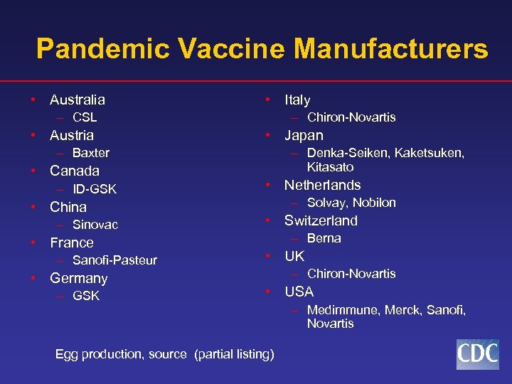 Pandemic Vaccine Manufacturers • Australia • Italy – CSL • Austria – Chiron-Novartis •