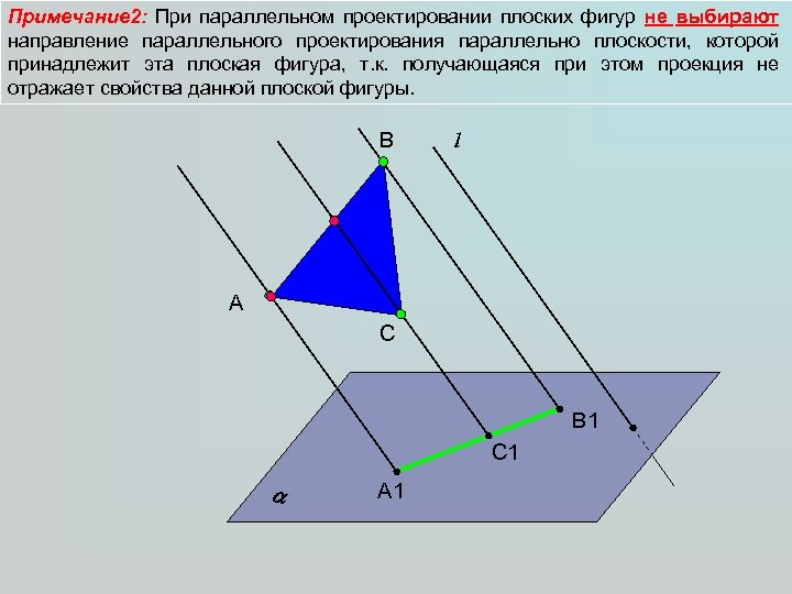 Примечание 2: При параллельном проектировании плоских фигур не выбирают направление параллельного проектирования параллельно плоскости,