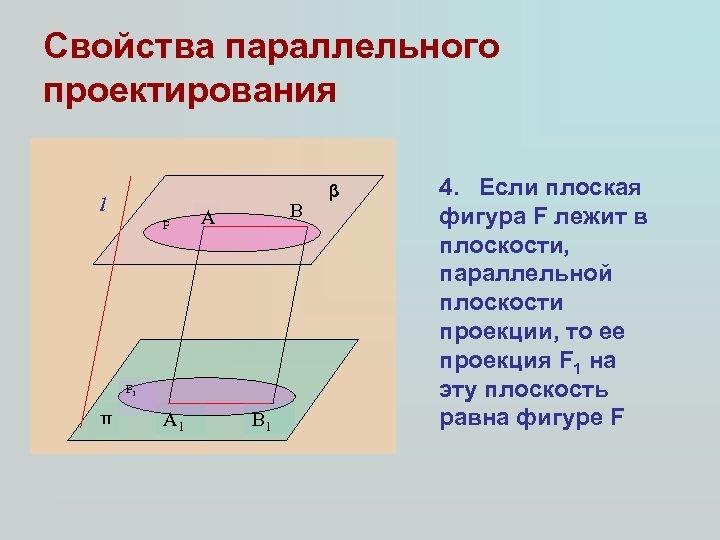 Свойства параллельного проектирования l F В А F 1 π А 1 В 1