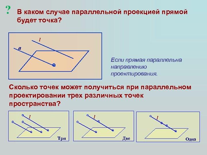 ? В каком случае параллельной проекцией прямой будет точка? l a Если прямая параллельна