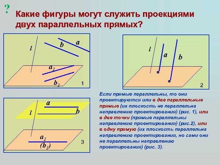 ? Какие фигуры могут служить проекциями двух параллельных прямых? b l a b a