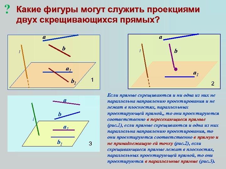 ? Какие фигуры могут служить проекциями двух скрещивающихся прямых? a a b l l