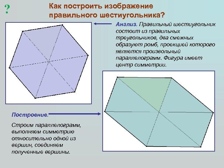 Как построить изображение правильного шестиугольника? ? Анализ. Правильный шестиугольник состоит из правильных треугольников, два