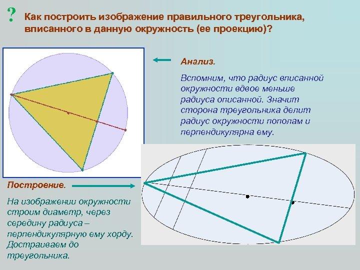 ? Как построить изображение правильного треугольника, вписанного в данную окружность (ее проекцию)? Анализ. Вспомним,