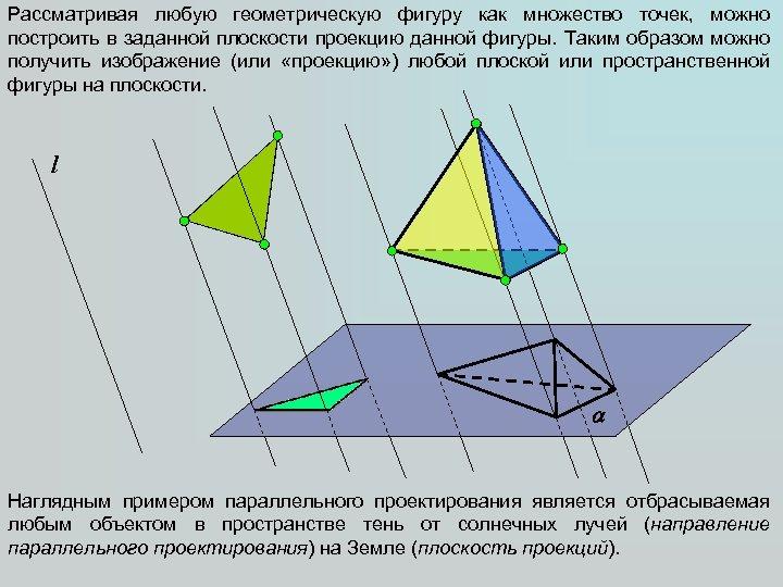 Рассматривая любую геометрическую фигуру как множество точек, можно построить в заданной плоскости проекцию данной