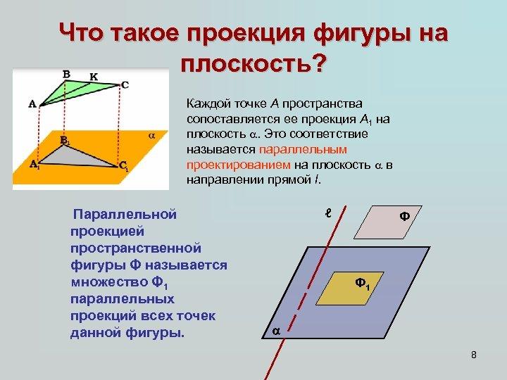 Что такое проекция фигуры на плоскость? Каждой точке A пространства сопоставляется ее проекция A