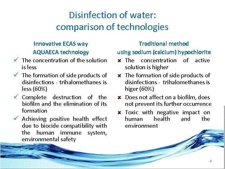 Disinfection of water: comparison of technologies ü ü Innovative ECAS way AQUAECA technology The