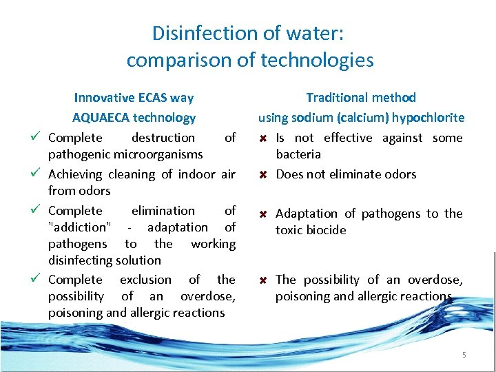 Disinfection of water: comparison of technologies ü ü Innovative ECAS way AQUAECA technology Complete