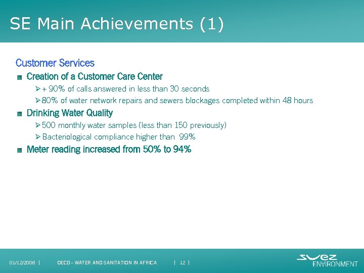 SE Main Achievements (1) Customer Services Creation of a Customer Care Center Ø +