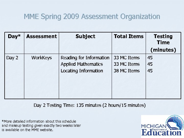 MME Spring 2009 Assessment Organization Day* Day 2 Assessment Subject Work. Keys Reading for