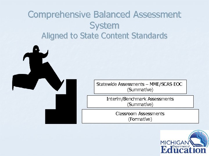 Comprehensive Balanced Assessment System Aligned to State Content Standards Statewide Assessments – MME/SCAS EOC
