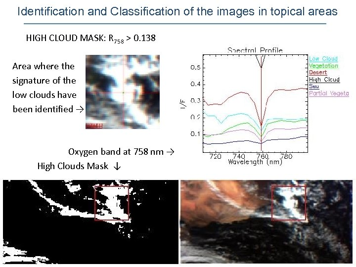 Identification and Classification of the images in topical areas HIGH CLOUD MASK: R 758
