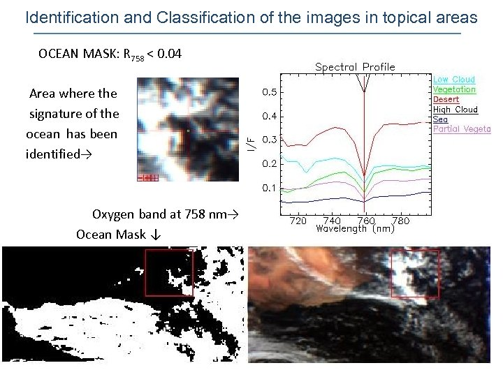 Identification and Classification of the images in topical areas OCEAN MASK: R 758 <