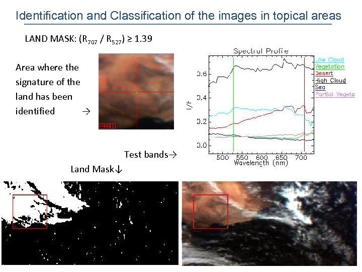 Identification and Classification of the images in topical areas LAND MASK: (R 707 /