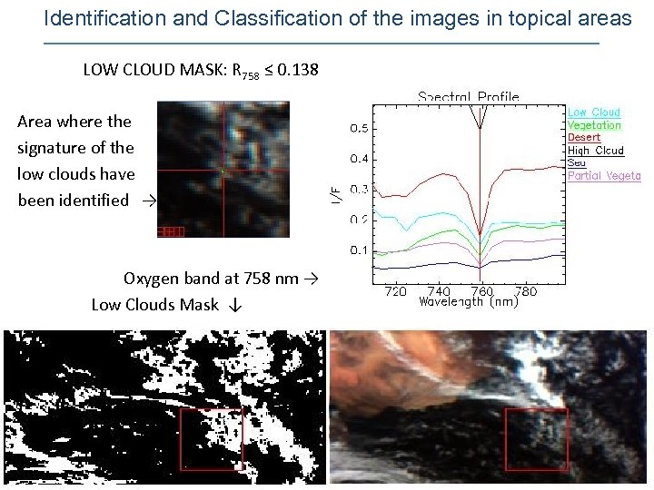 Identification and Classification of the images in topical areas LOW CLOUD MASK: R 758