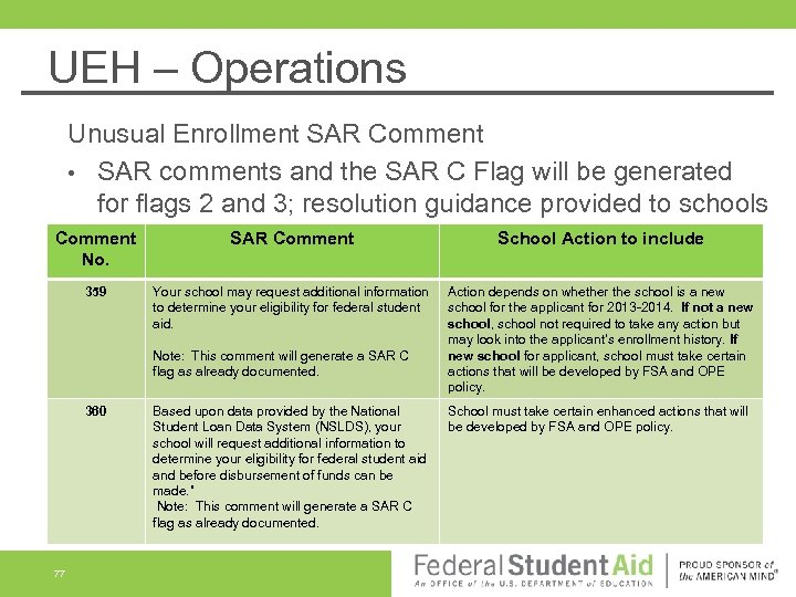 UEH – Operations Unusual Enrollment SAR Comment • SAR comments and the SAR C