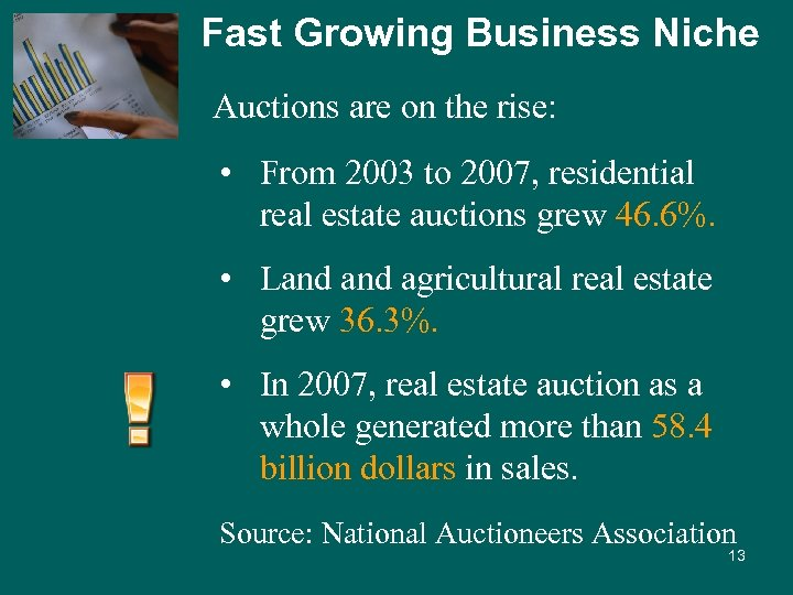 Fast Growing Business Niche Auctions are on the rise: • From 2003 to 2007,