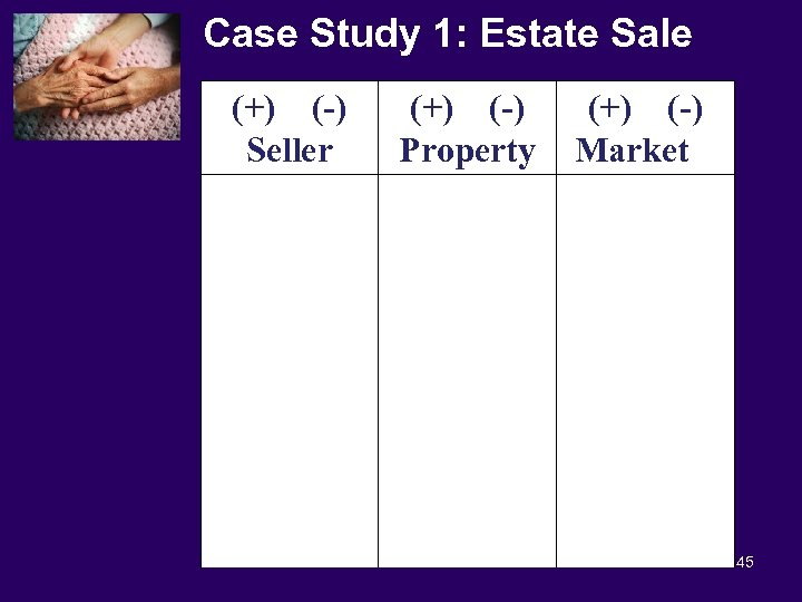 Case Study 1: Estate Sale (+) (-) Seller (+) (-) Property (+) (-) Market