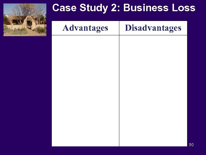 Case Study 2: Business Loss Advantages Disadvantages 50