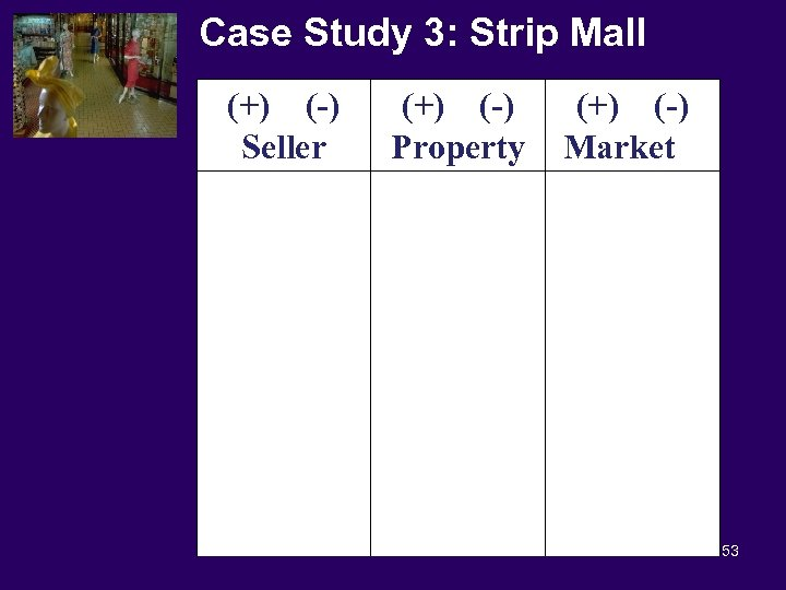 Case Study 3: Strip Mall (+) (-) Seller (+) (-) Property (+) (-) Market