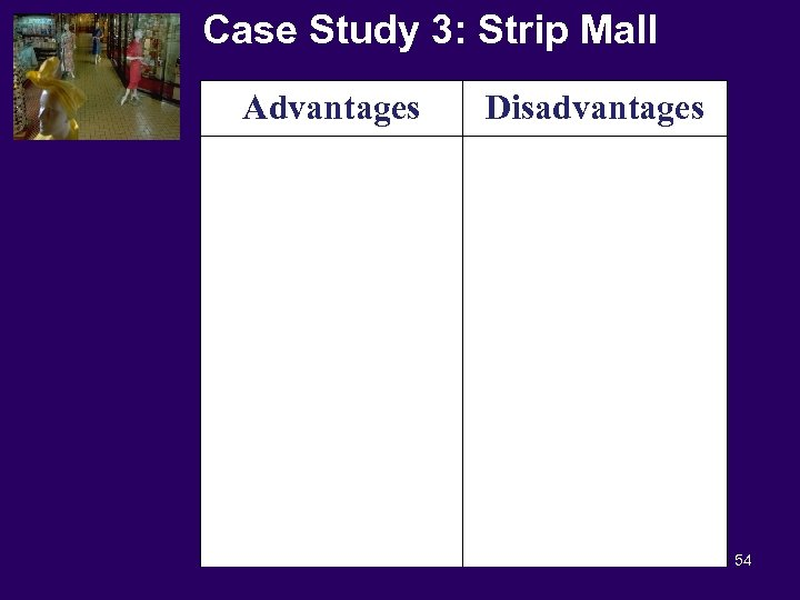 Case Study 3: Strip Mall Advantages Disadvantages 54